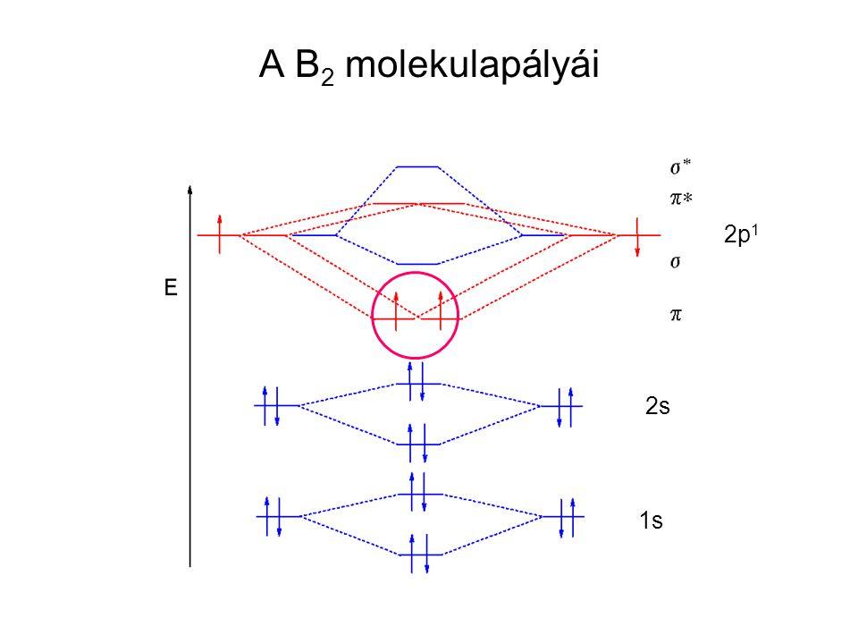 A B2 molekulapályái 2p1 2s 1s