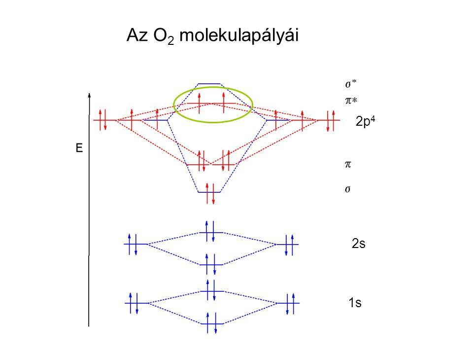 Az O2 molekulapályái 2p4 2s 1s