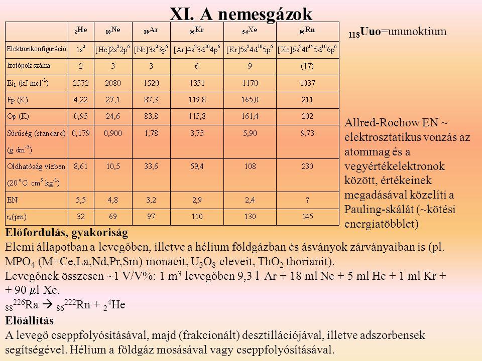 XI. A nemesgázok 118Uuo=ununoktium