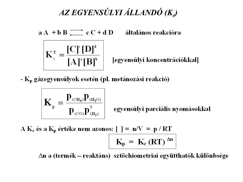 AZ EGYENSÚLYI ÁLLANDÓ (Ke)