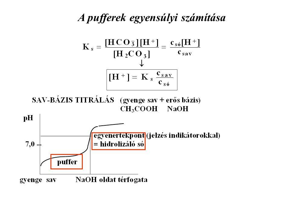 A pufferek egyensúlyi számítása