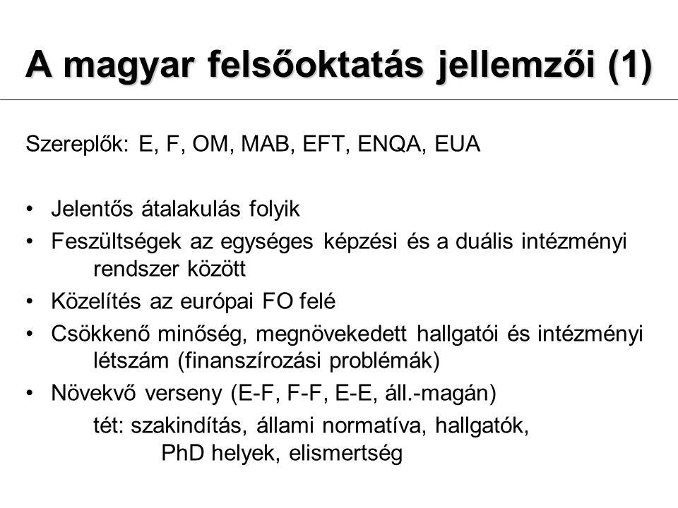 A magyar felsőoktatás jellemzői (1)