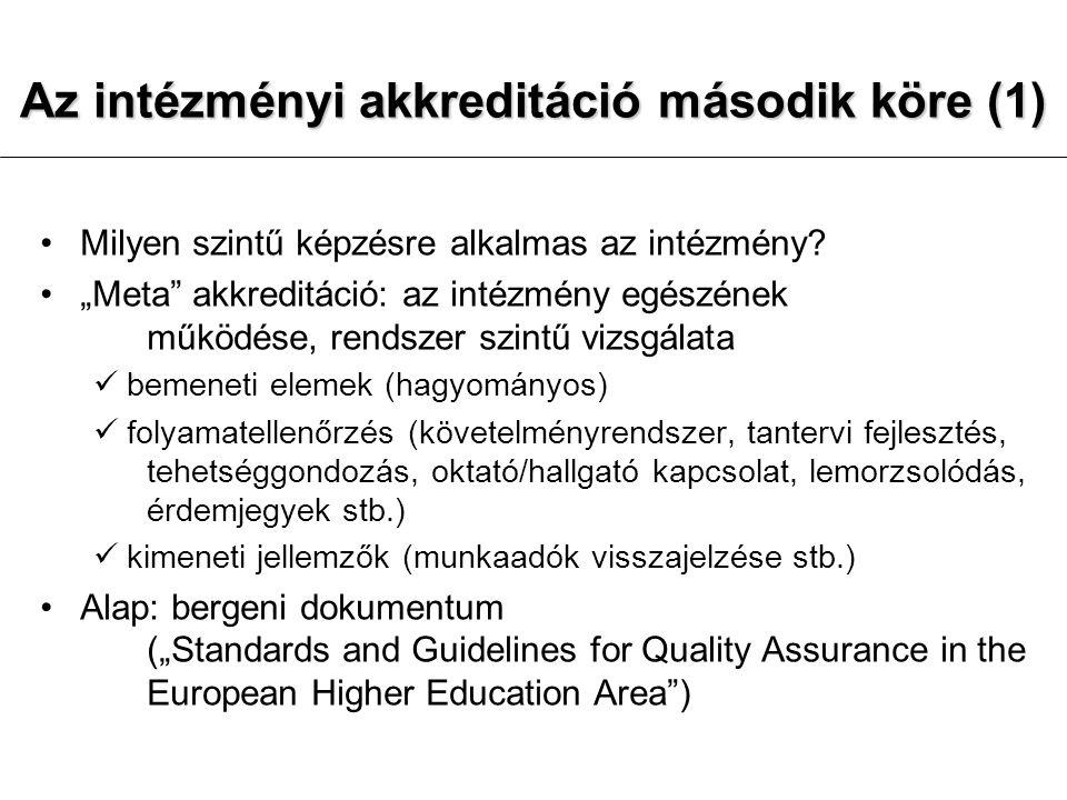 Az intézményi akkreditáció második köre (1)