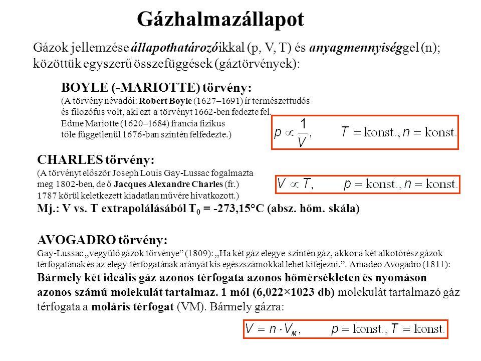 Gázhalmazállapot Gázok jellemzése állapothatározóikkal (p, V, T) és anyagmennyiséggel (n); közöttük egyszerű összefüggések (gáztörvények):