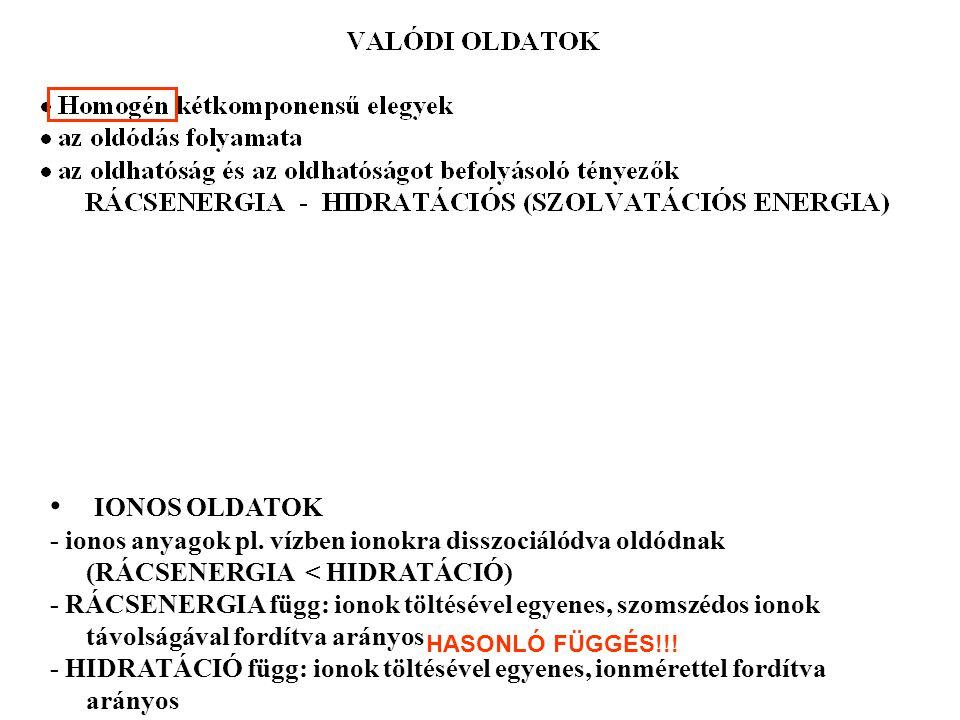 IONOS OLDATOK - ionos anyagok pl. vízben ionokra disszociálódva oldódnak (RÁCSENERGIA < HIDRATÁCIÓ)