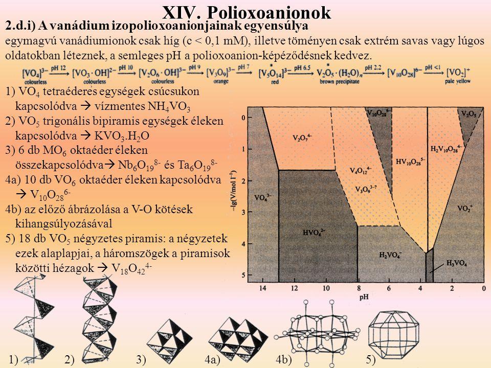 XIV. Polioxoanionok 2.d.i) A vanádium izopolioxoanionjainak egyensúlya