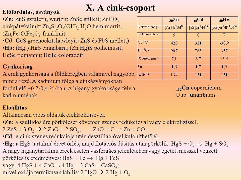 X. A cink-csoport Előfordulás, ásványok