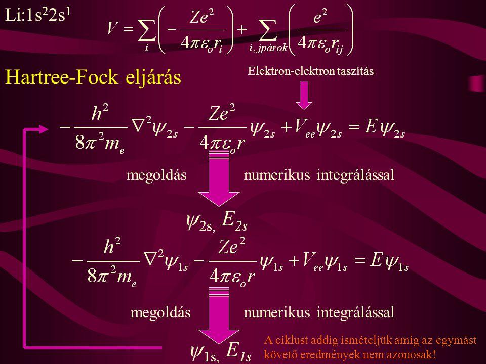 Hartree-Fock eljárás 2s, E2s 1s, E1s Li:1s22s1 megoldás