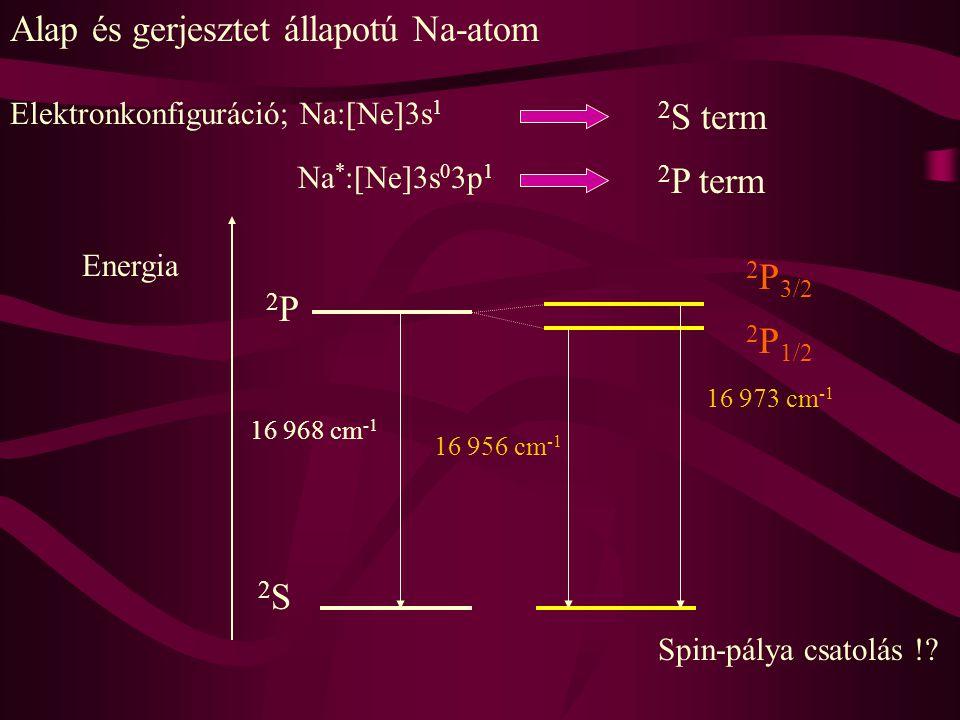 Alap és gerjesztet állapotú Na-atom