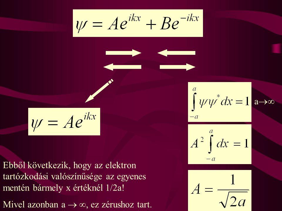 a Ebből következik, hogy az elektron tartózkodási valószínűsége az egyenes mentén bármely x értéknél 1/2a!