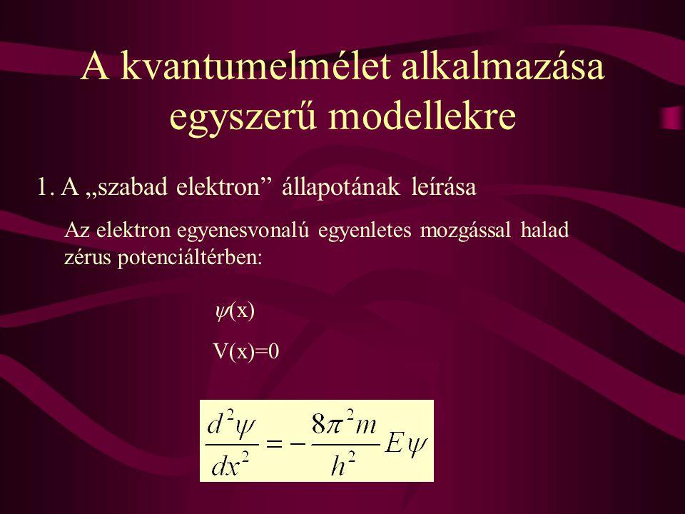 A kvantumelmélet alkalmazása egyszerű modellekre
