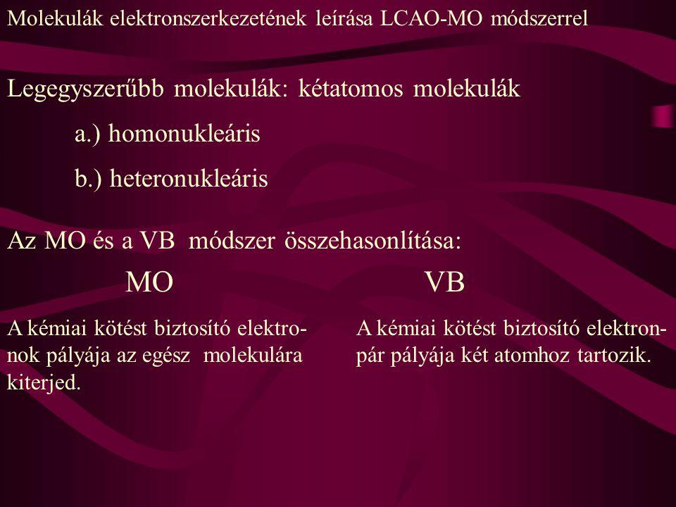 MO VB Legegyszerűbb molekulák: kétatomos molekulák a.) homonukleáris