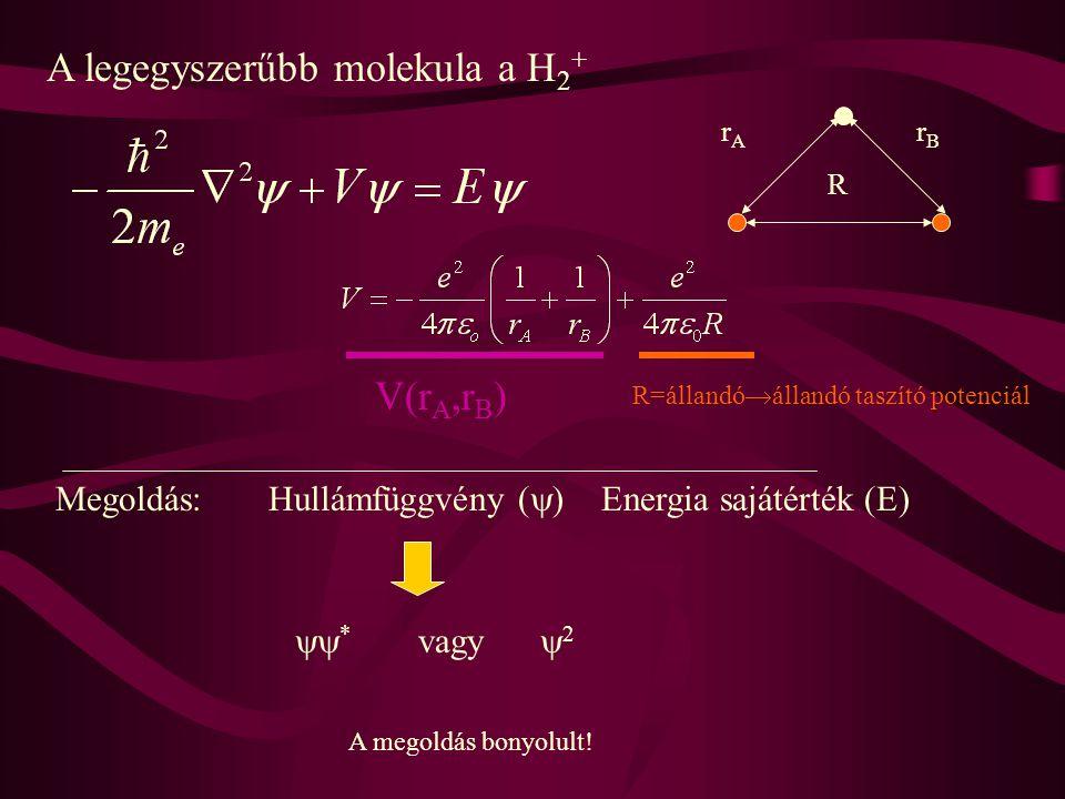 A legegyszerűbb molekula a H2+