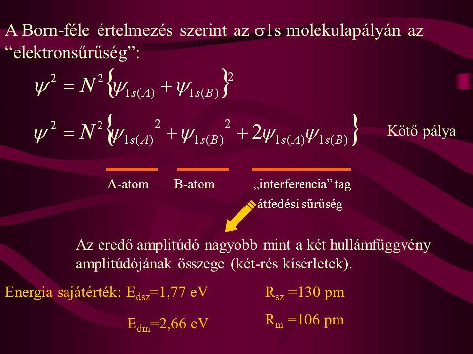 A Born-féle értelmezés szerint az 1s molekulapályán az elektronsűrűség :
