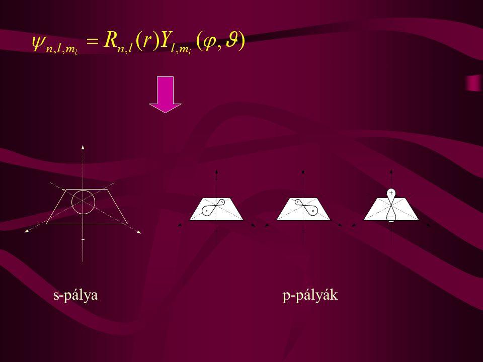 s-pálya p-pályák