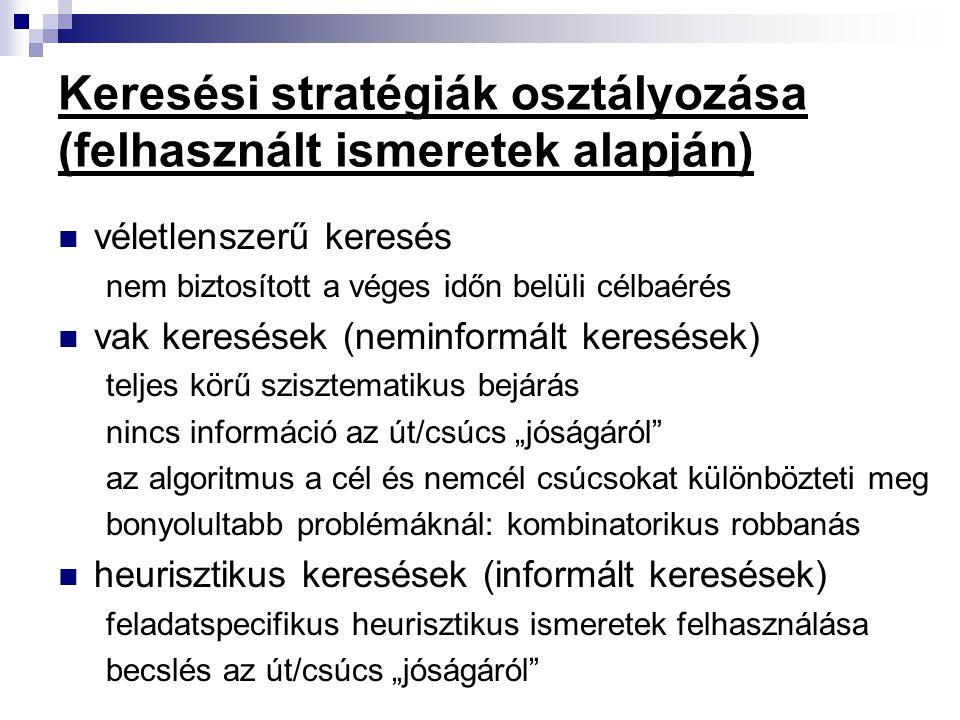 Keresési stratégiák osztályozása (felhasznált ismeretek alapján)