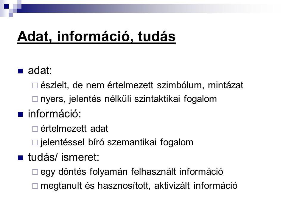 Adat, információ, tudás adat: információ: tudás/ ismeret: