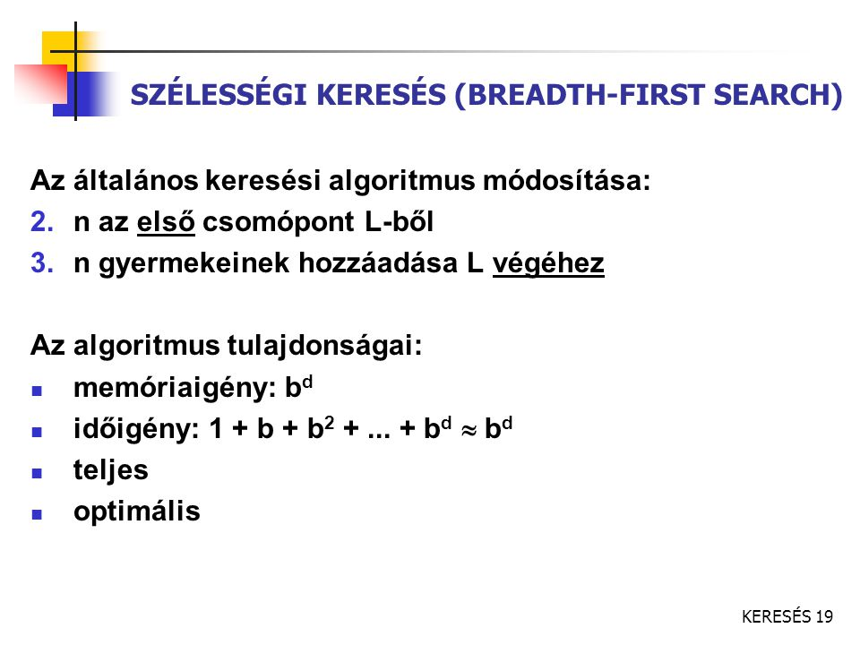 SZÉLESSÉGI KERESÉS (BREADTH-FIRST SEARCH)
