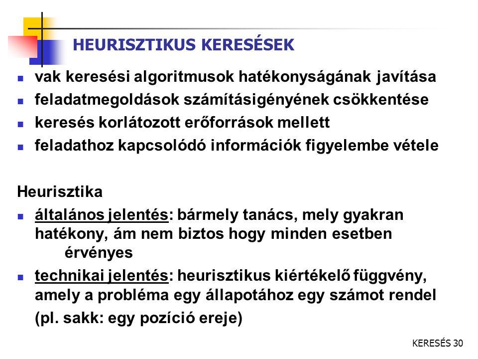 HEURISZTIKUS KERESÉSEK