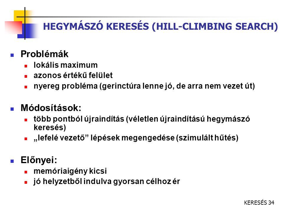 HEGYMÁSZÓ KERESÉS (HILL-CLIMBING SEARCH)