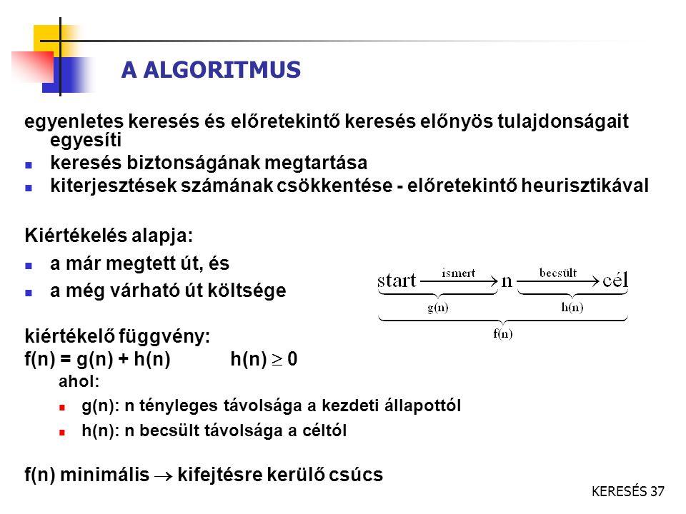 A ALGORITMUS egyenletes keresés és előretekintő keresés előnyös tulajdonságait egyesíti. keresés biztonságának megtartása.