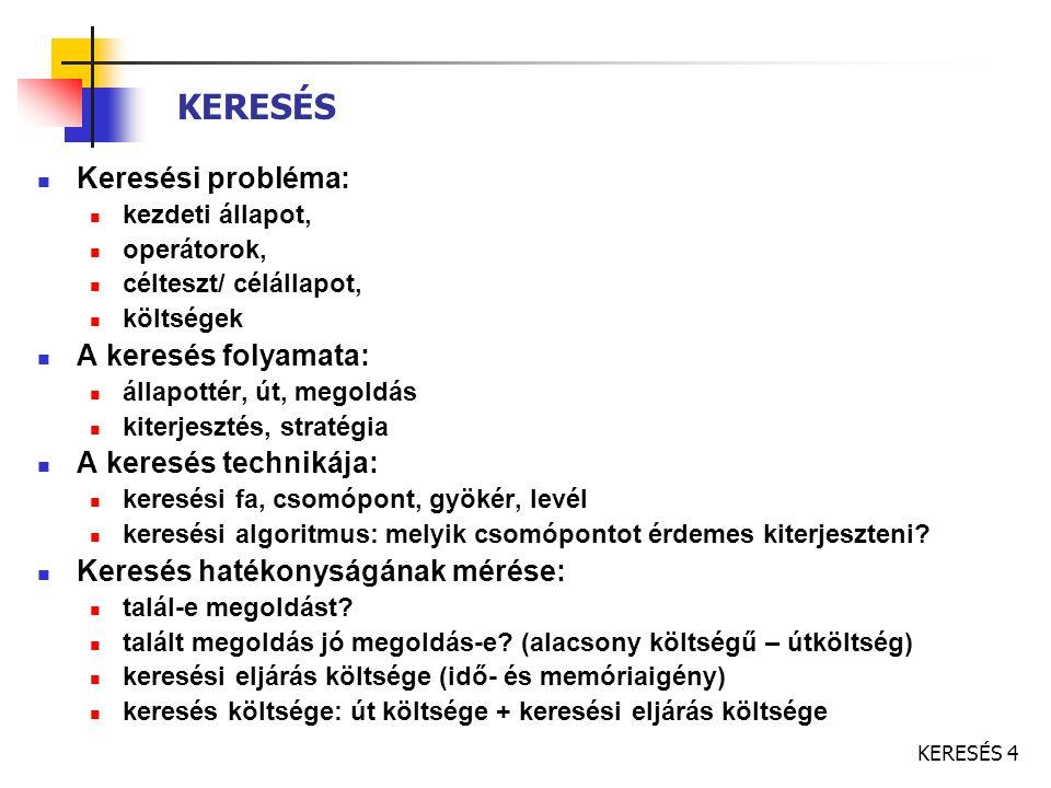 KERESÉS Keresési probléma: A keresés folyamata: A keresés technikája: