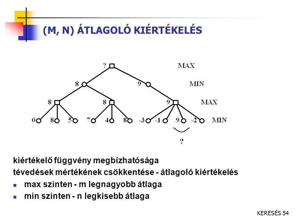 (M, N) ÁTLAGOLÓ KIÉRTÉKELÉS