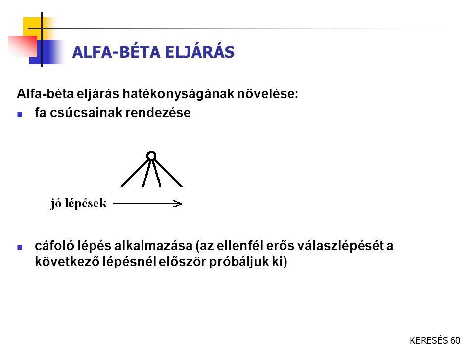 ALFA-BÉTA ELJÁRÁS Alfa-béta eljárás hatékonyságának növelése:
