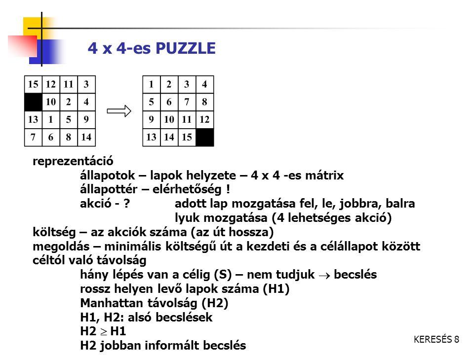 4 x 4-es PUZZLE reprezentáció