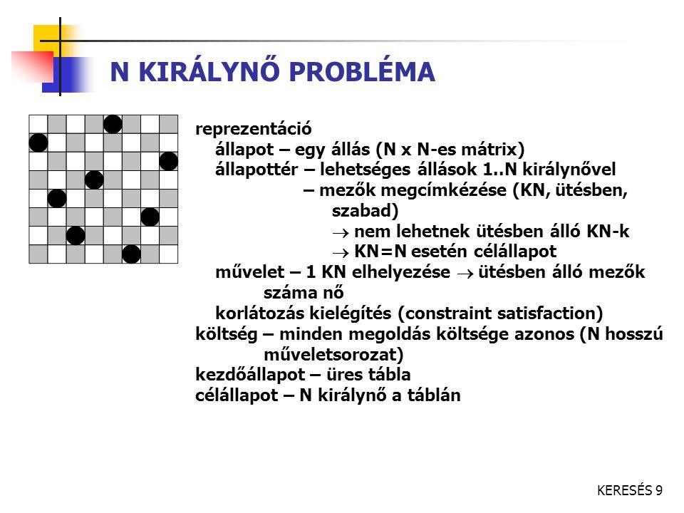 N KIRÁLYNŐ PROBLÉMA reprezentáció