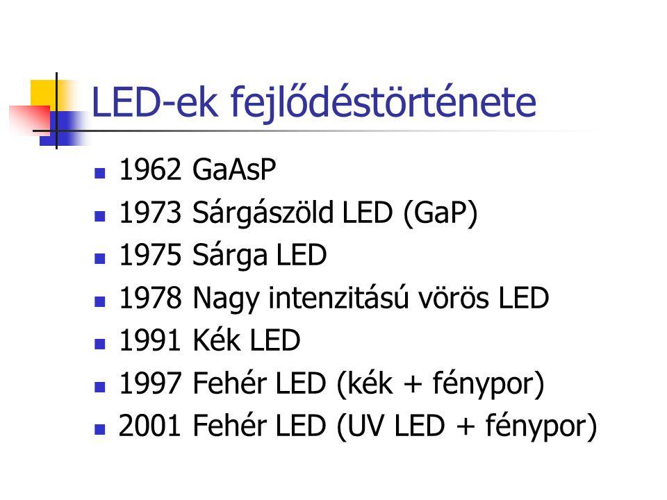 LED-ek fejlődéstörténete