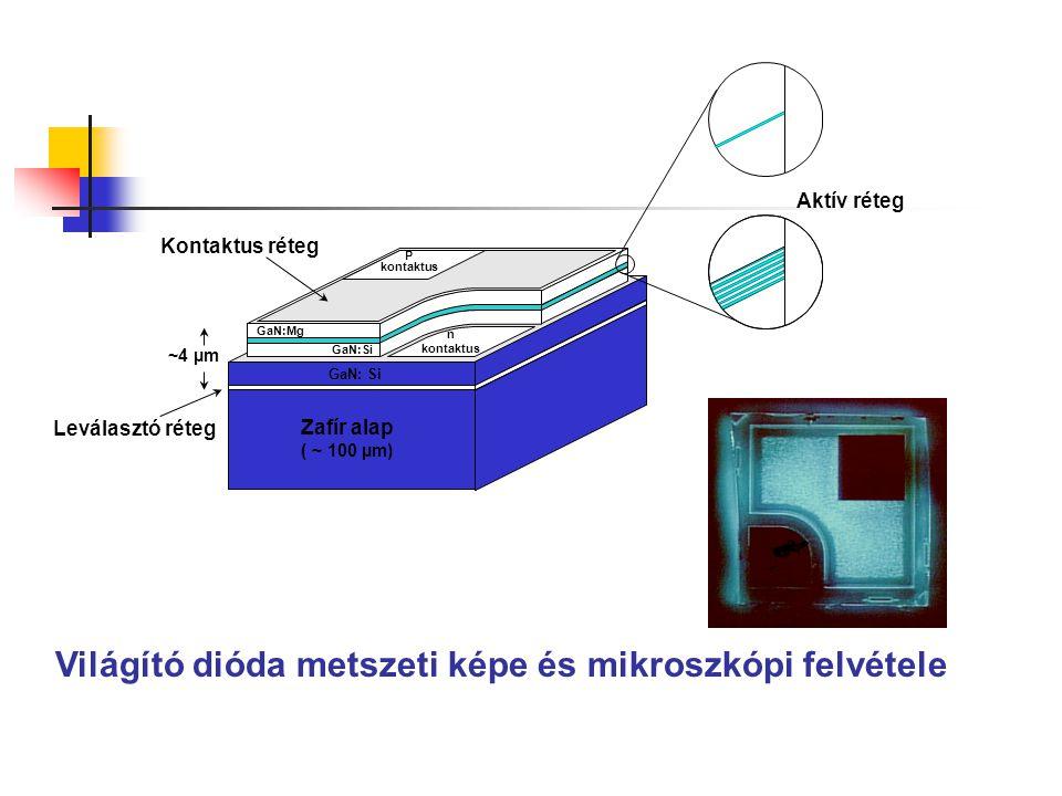 Világító dióda metszeti képe és mikroszkópi felvétele