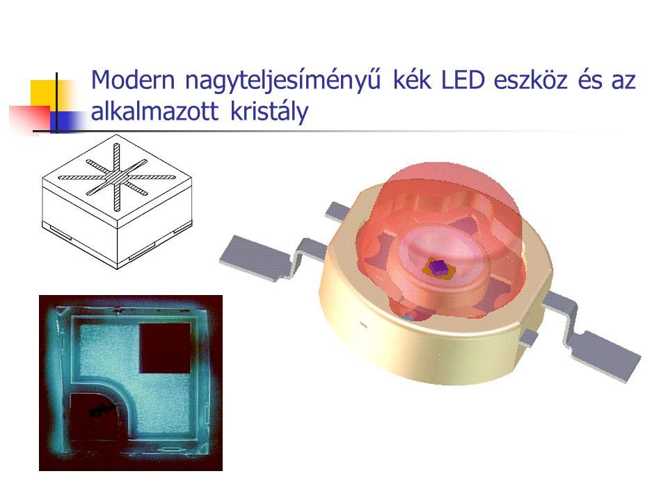 Modern nagyteljesíményű kék LED eszköz és az alkalmazott kristály