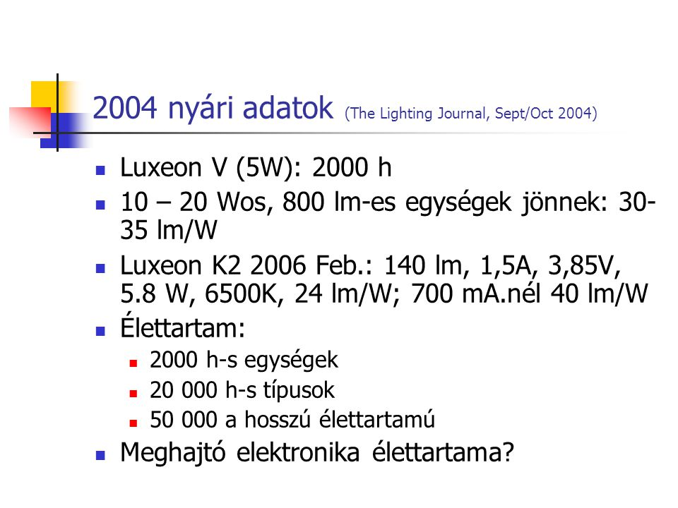 2004 nyári adatok (The Lighting Journal, Sept/Oct 2004)