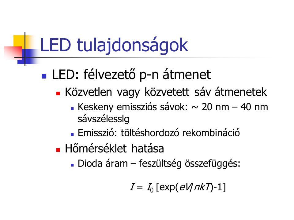 LED tulajdonságok LED: félvezető p-n átmenet