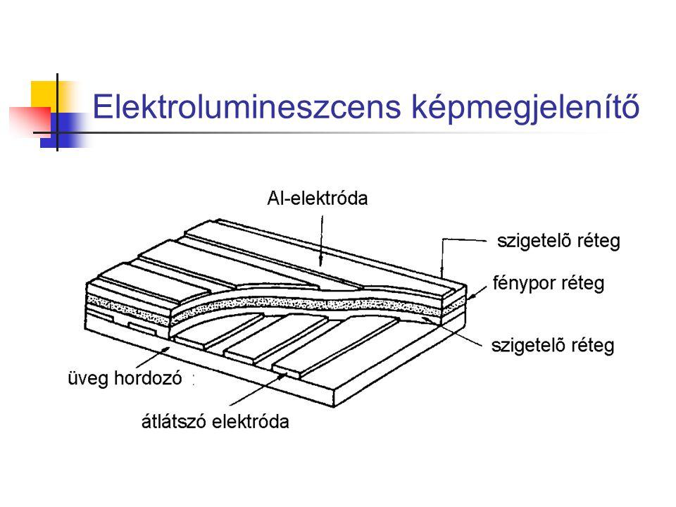 Elektrolumineszcens képmegjelenítő