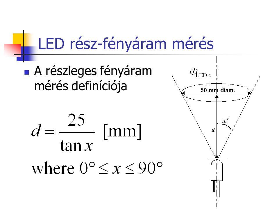 LED rész-fényáram mérés