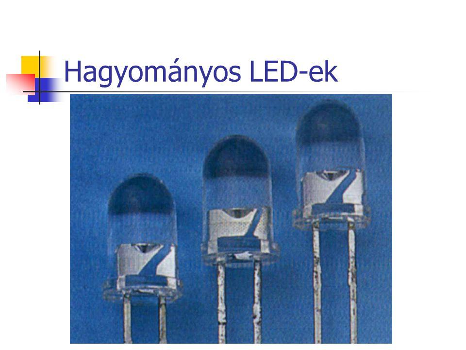 Hagyományos LED-ek LichtForum40