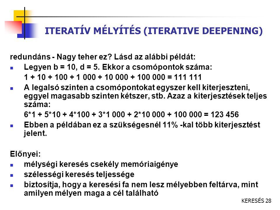 ITERATÍV MÉLYÍTÉS (ITERATIVE DEEPENING)