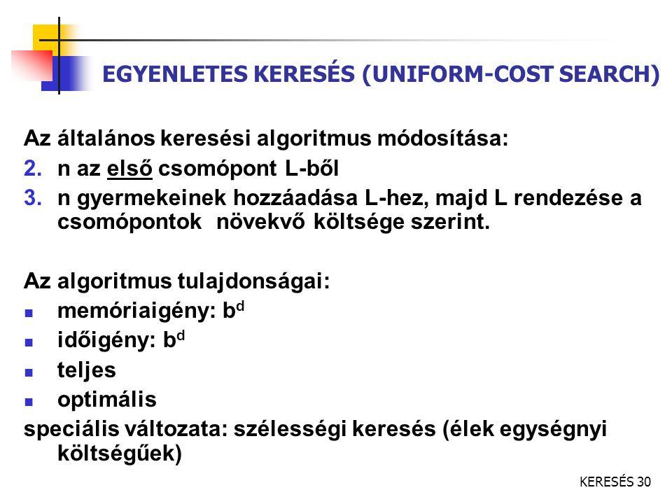 EGYENLETES KERESÉS (UNIFORM-COST SEARCH)