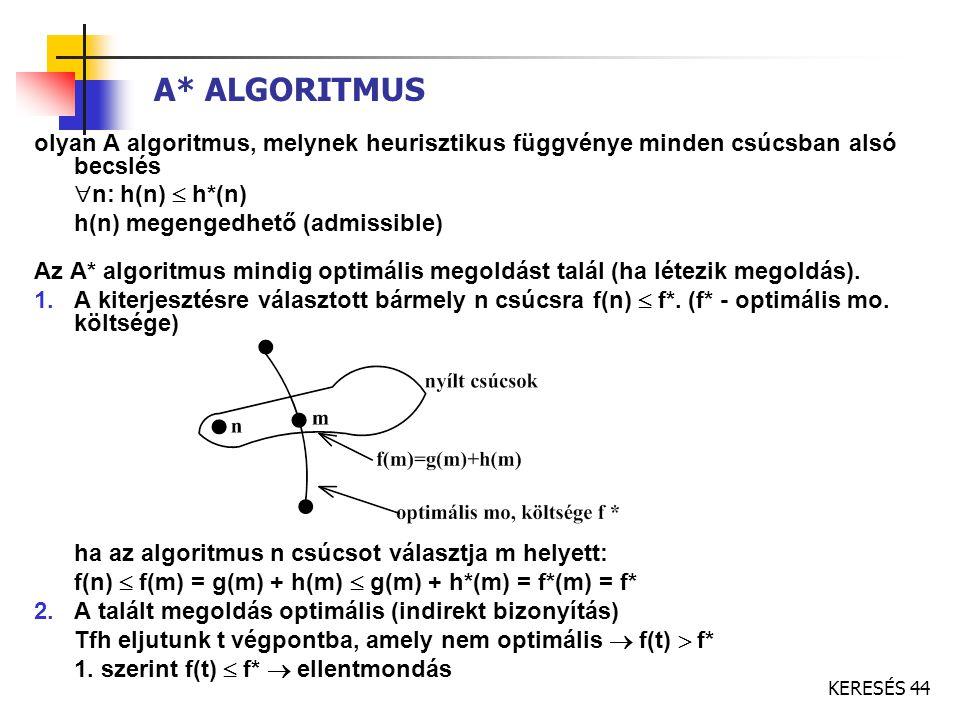 A* ALGORITMUS olyan A algoritmus, melynek heurisztikus függvénye minden csúcsban alsó becslés. n: h(n)  h*(n)
