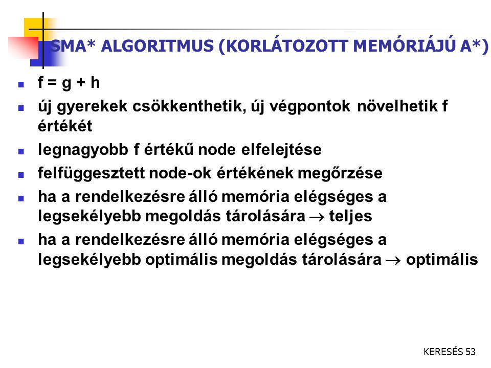 SMA* ALGORITMUS (KORLÁTOZOTT MEMÓRIÁJÚ A*)