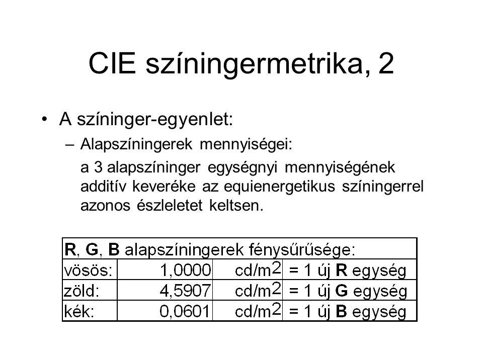 CIE színingermetrika, 2 A színinger-egyenlet: