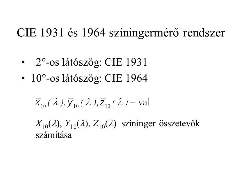 CIE 1931 és 1964 színingermérő rendszer