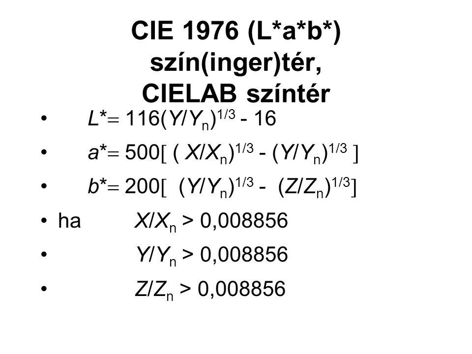 CIE 1976 (L*a*b*) szín(inger)tér, CIELAB színtér