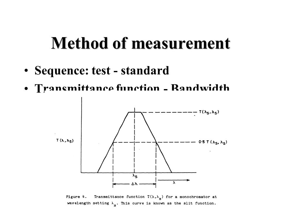 Method of measurement Sequence: test - standard