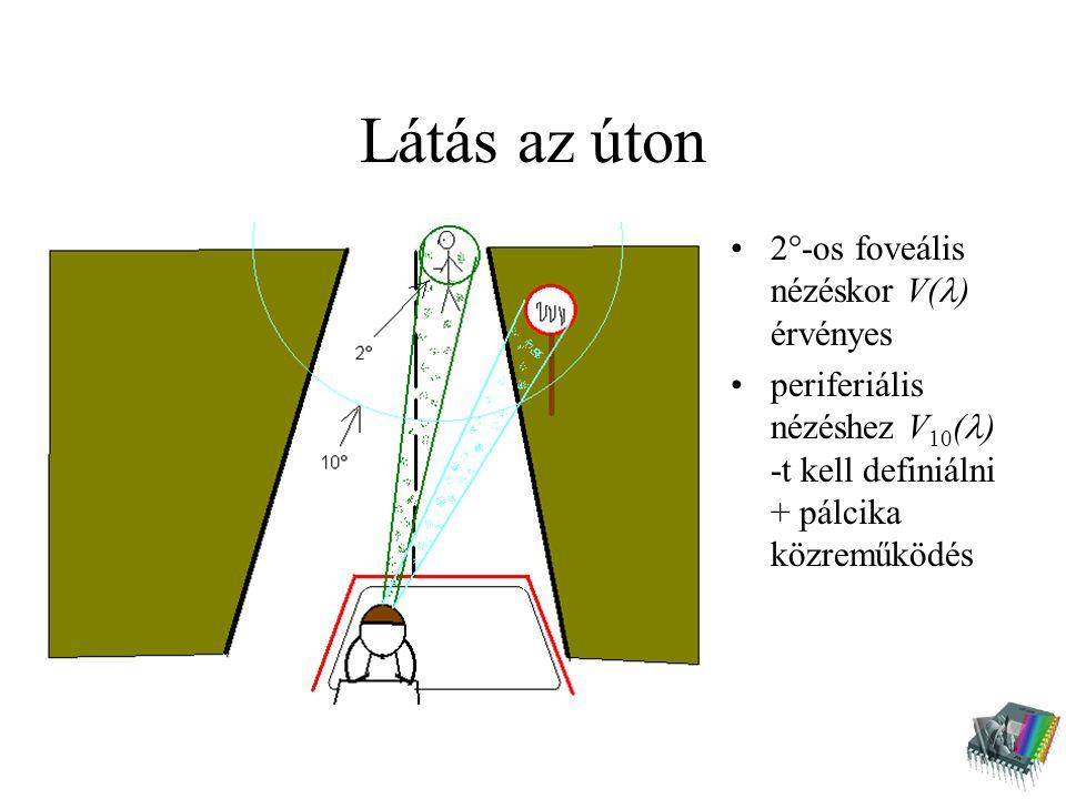 Látás az úton 2°-os foveális nézéskor V(l) érvényes