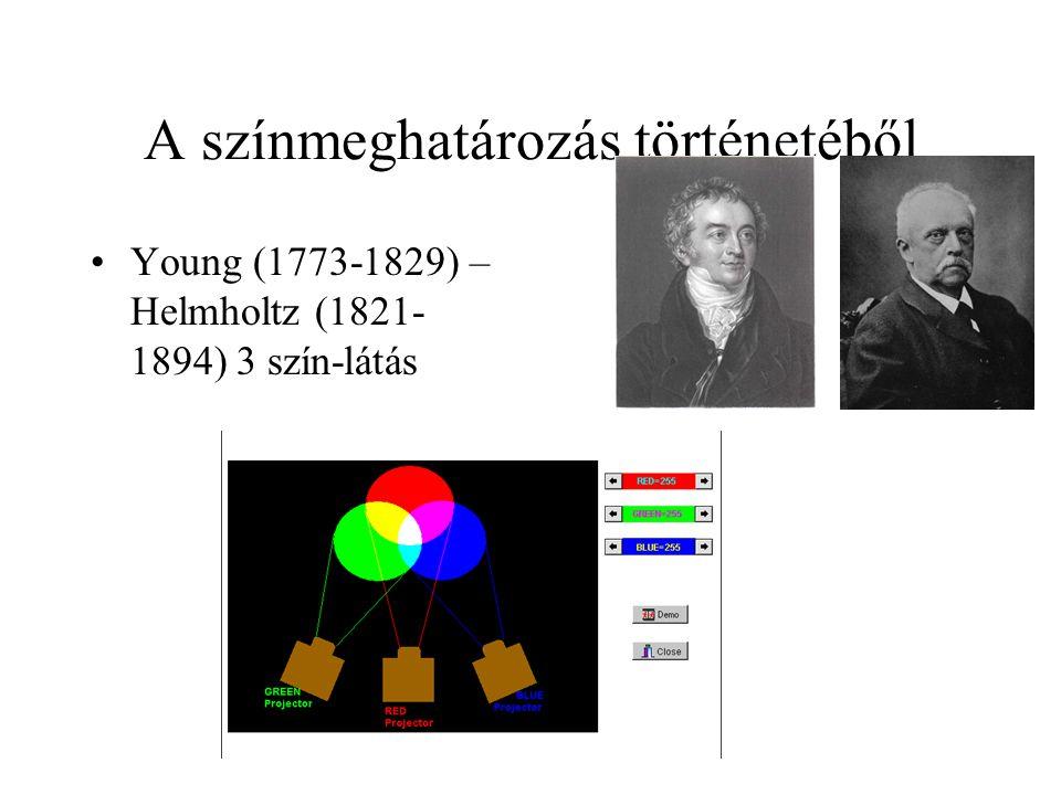 A színmeghatározás történetéből