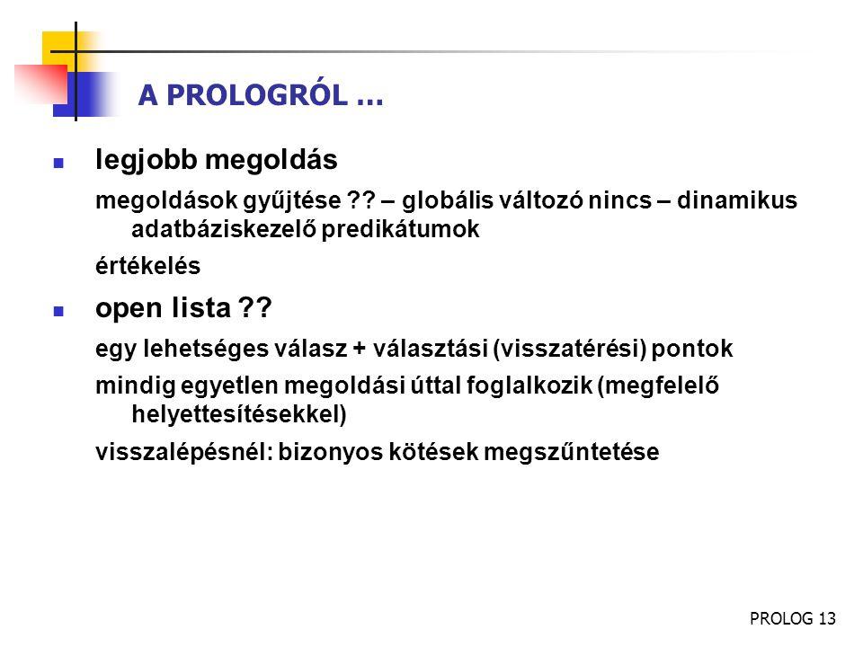 A PROLOGRÓL … legjobb megoldás open lista