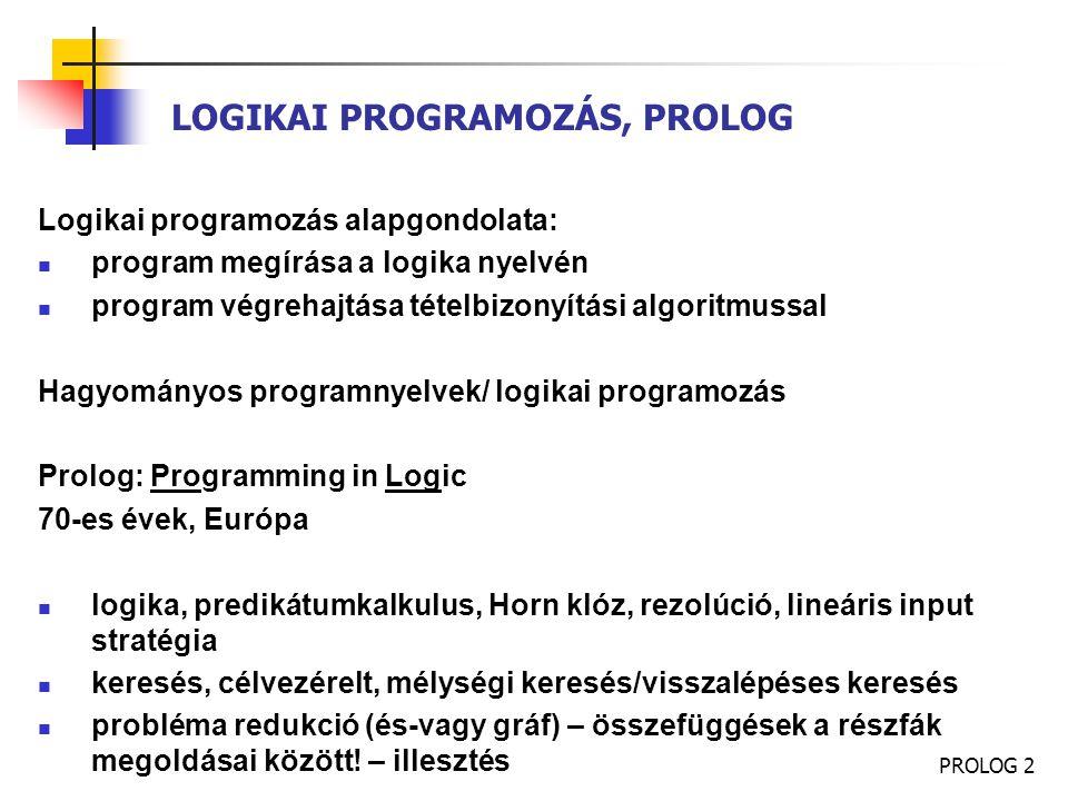 LOGIKAI PROGRAMOZÁS, PROLOG